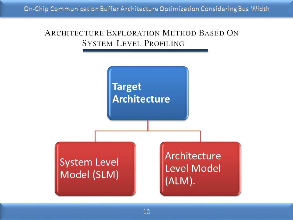 System Level Model (SLM) Architecture Level Model (ALM).