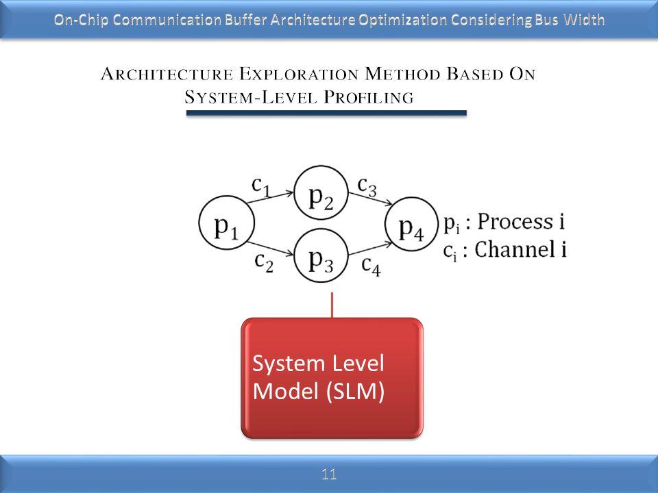 System Level Model (SLM)