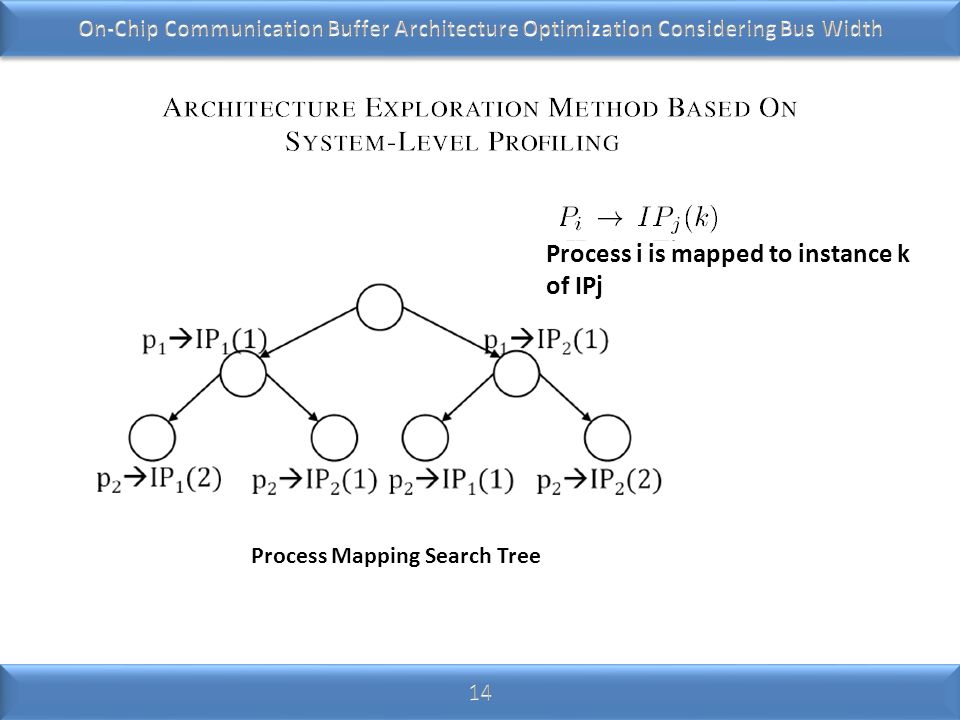 Process Mapping Search Tree