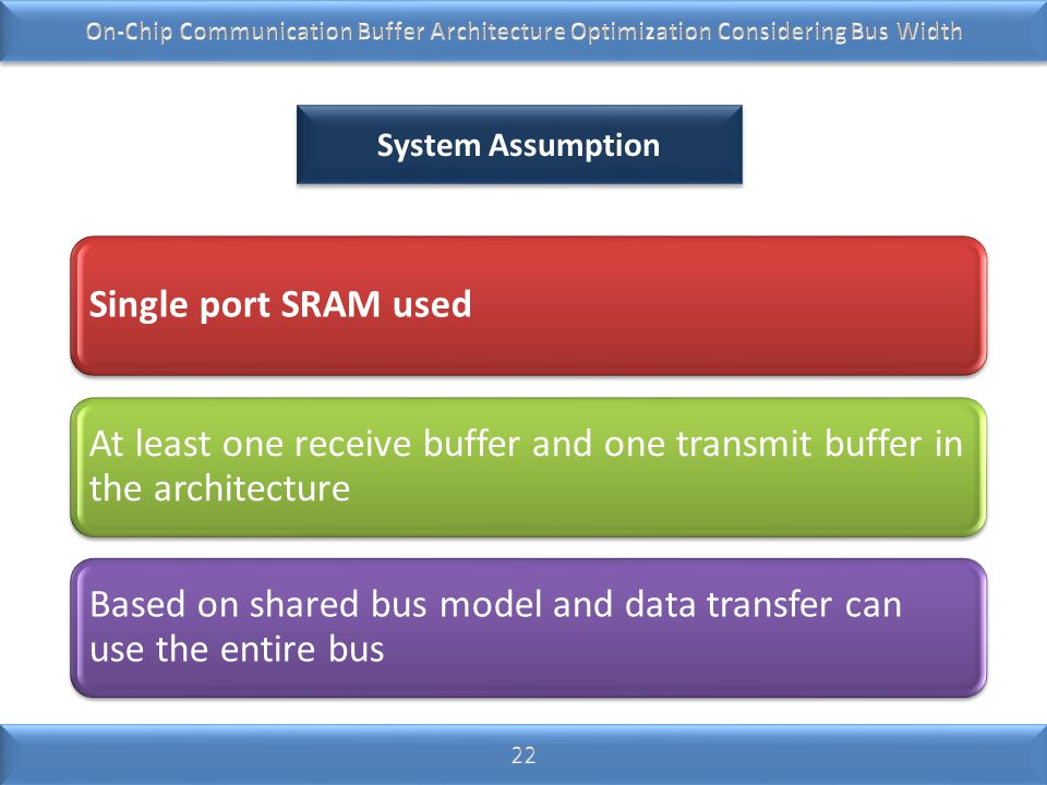 Based on shared bus model and data transfer can use the entire bus