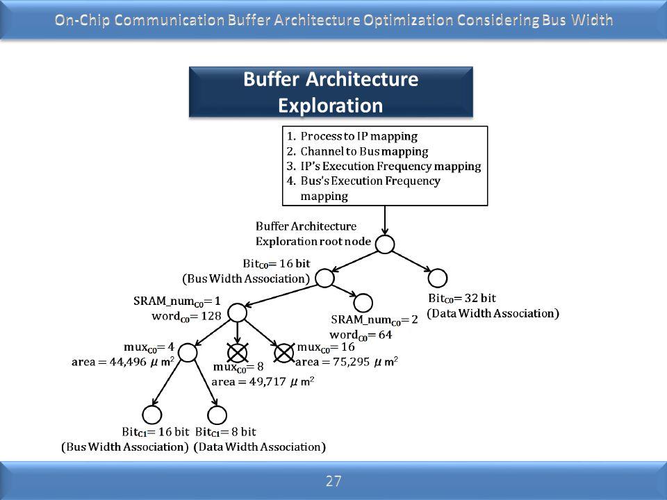 Buffer Architecture Exploration
