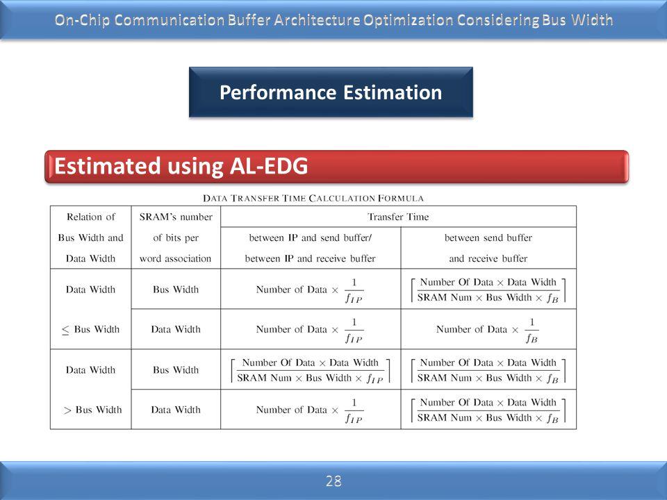 Performance Estimation