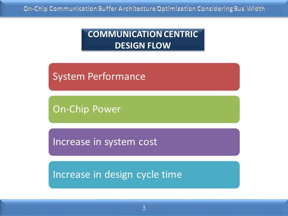 COMMUNICATION CENTRIC DESIGN FLOW
