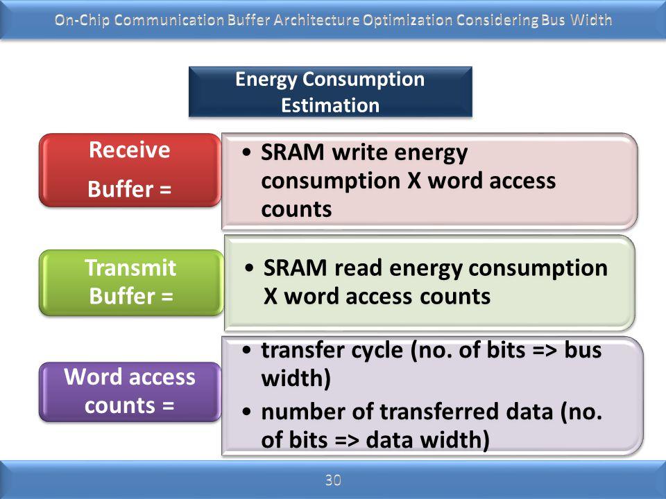 Energy Consumption Estimation
