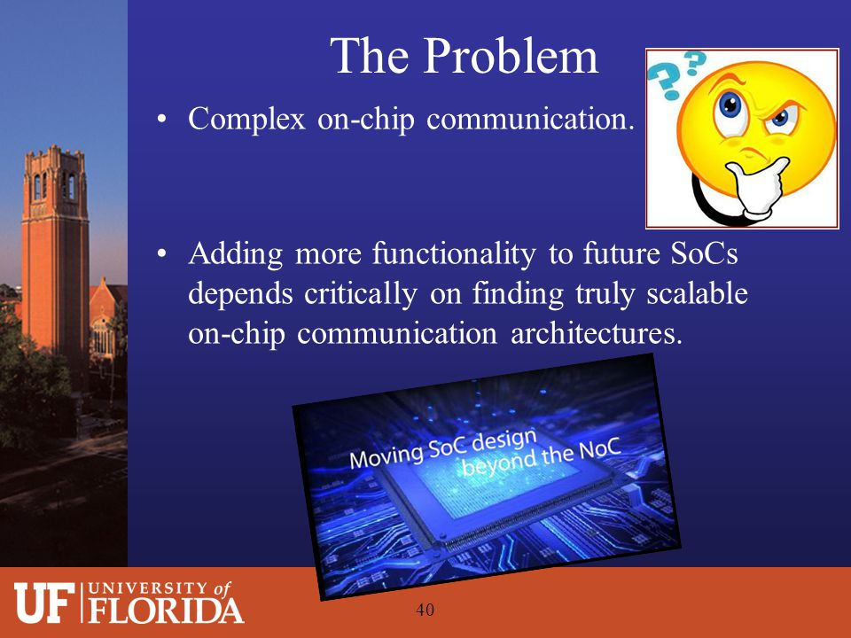 The Problem Complex on-chip communication.
