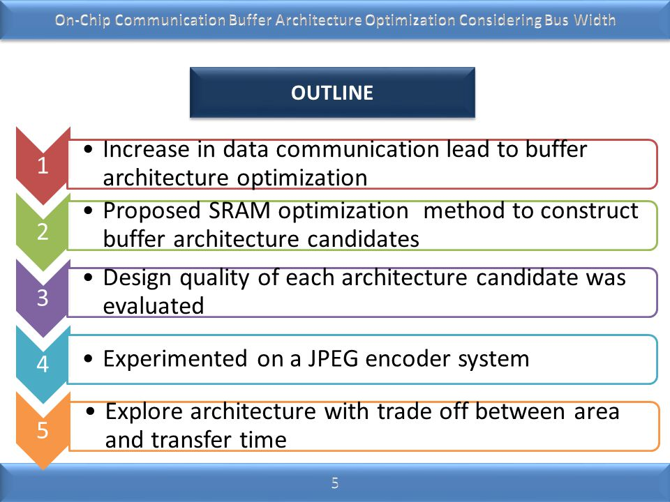 Design quality of each architecture candidate was evaluated