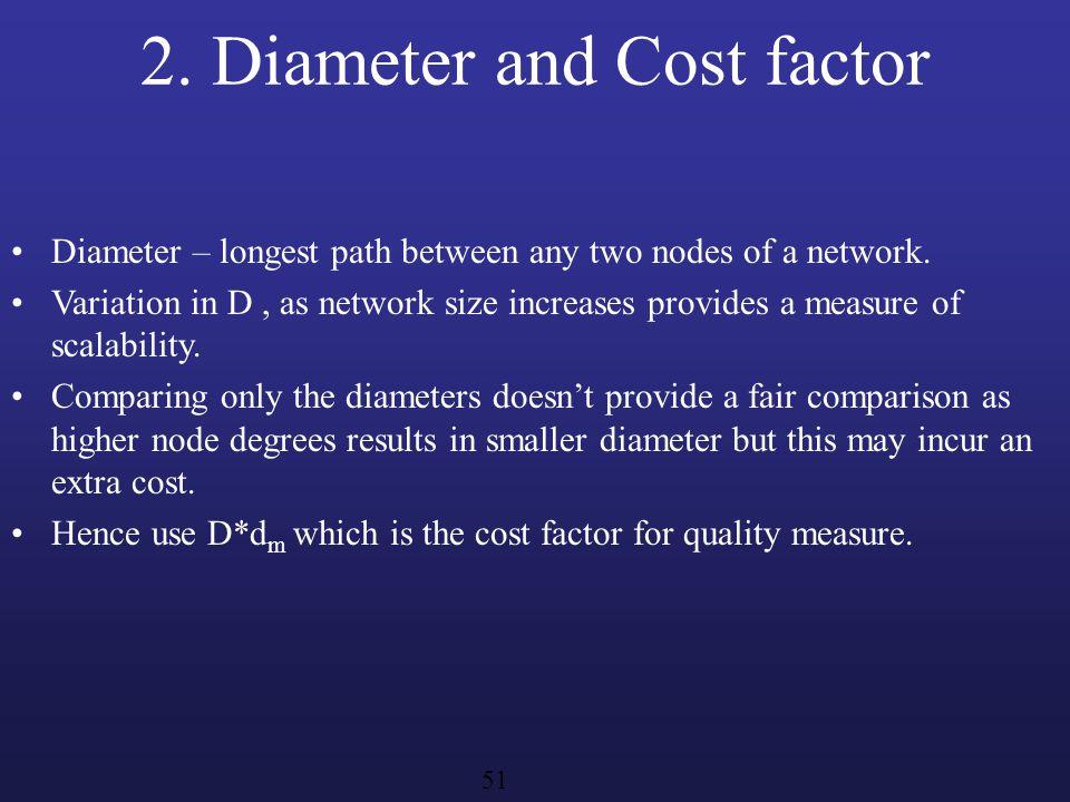 2. Diameter and Cost factor