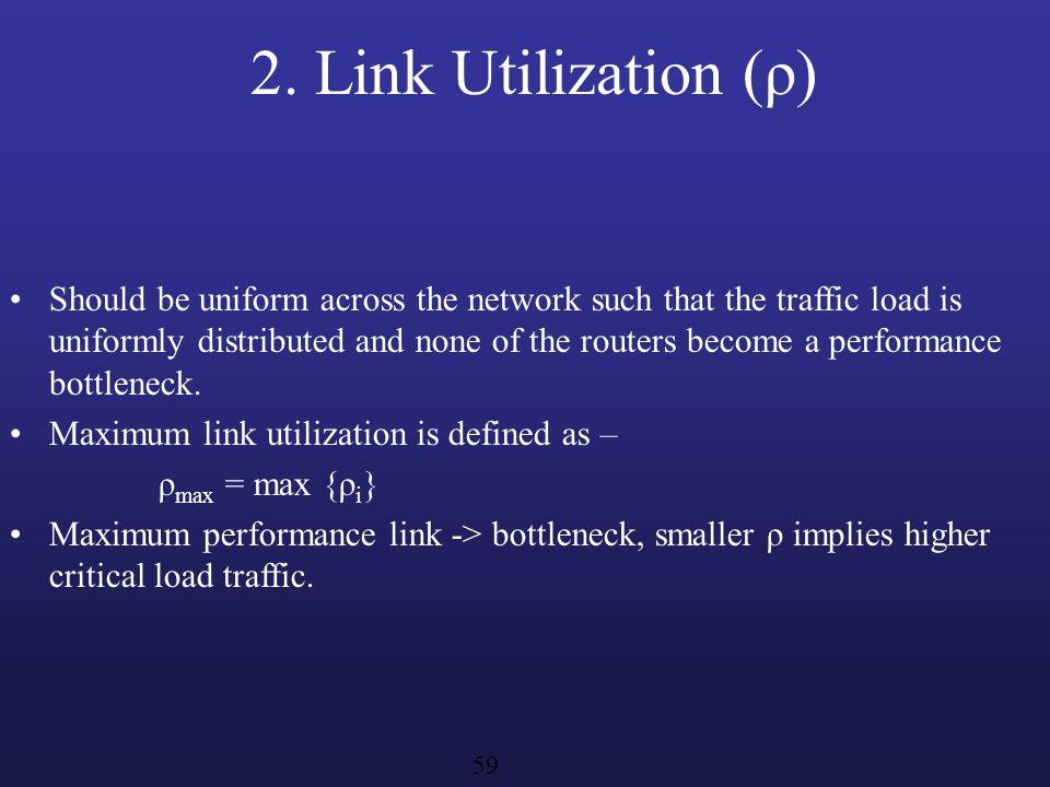 2. Link Utilization (ρ)