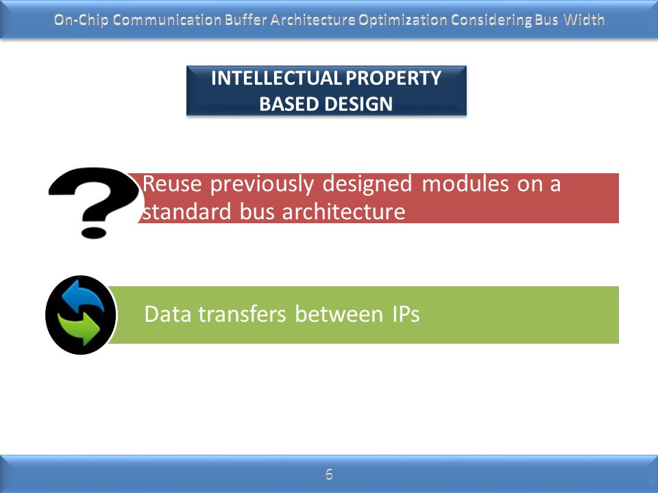 INTELLECTUAL PROPERTY BASED DESIGN