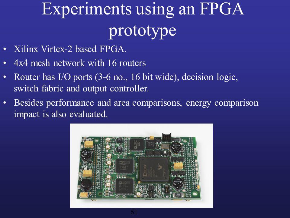 Experiments using an FPGA prototype