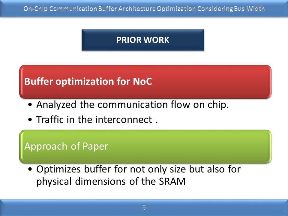 Buffer optimization for NoC