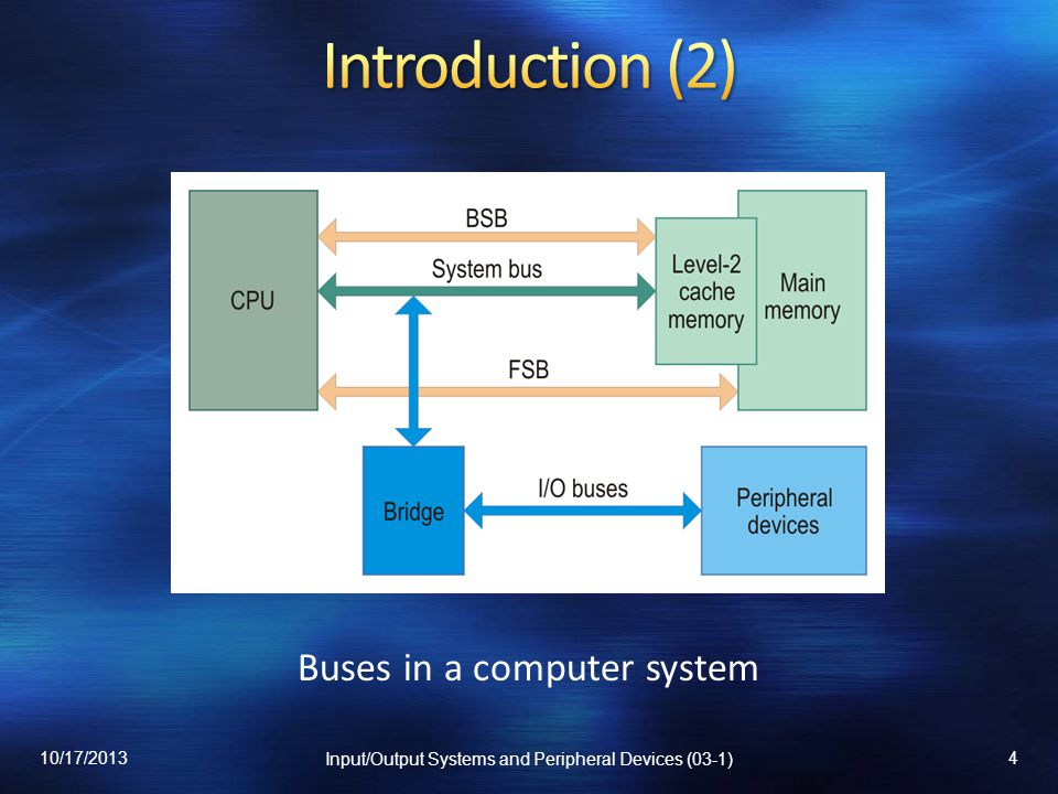 Introduction (2) Buses in a computer system 10/17/2013