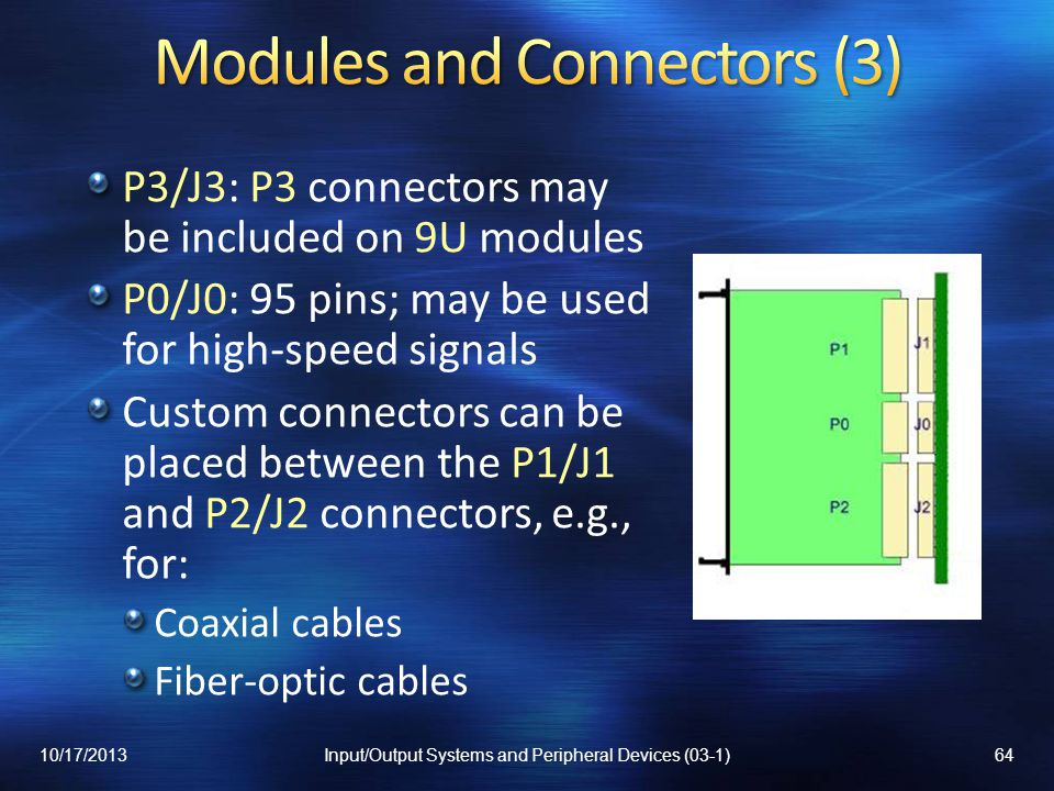 Modules and Connectors (3)