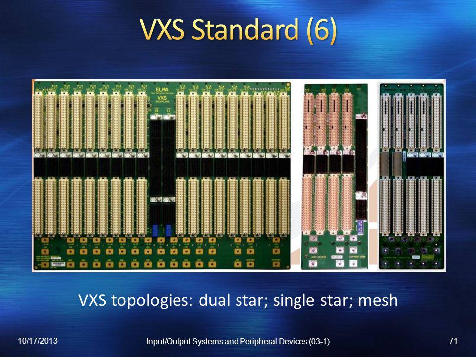 VXS Standard (6) VXS topologies: dual star; single star; mesh
