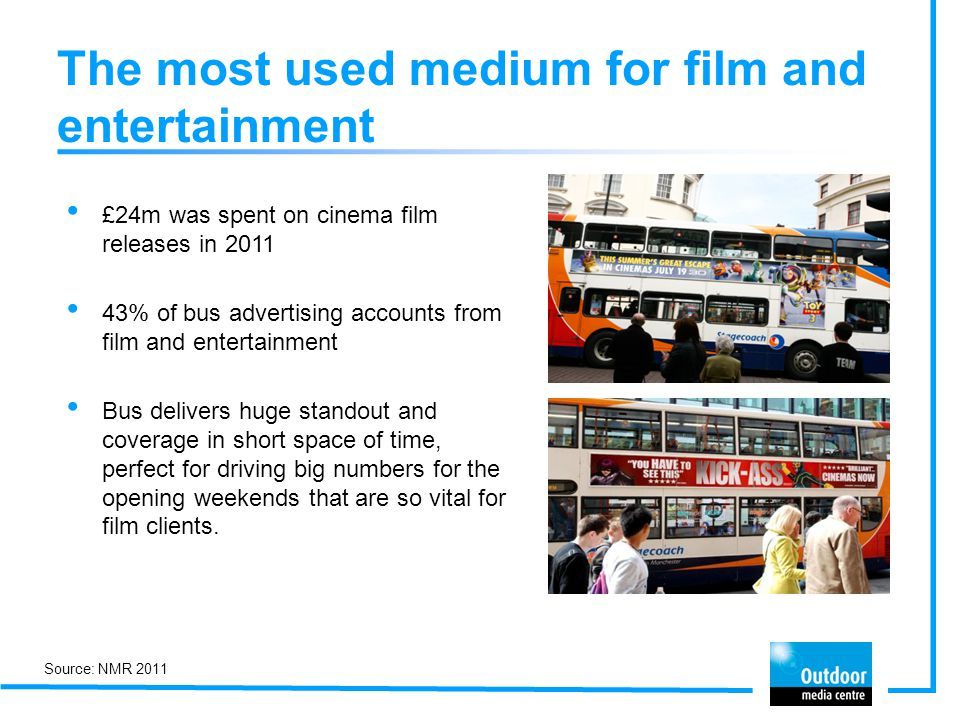 The most used medium for film and entertainment