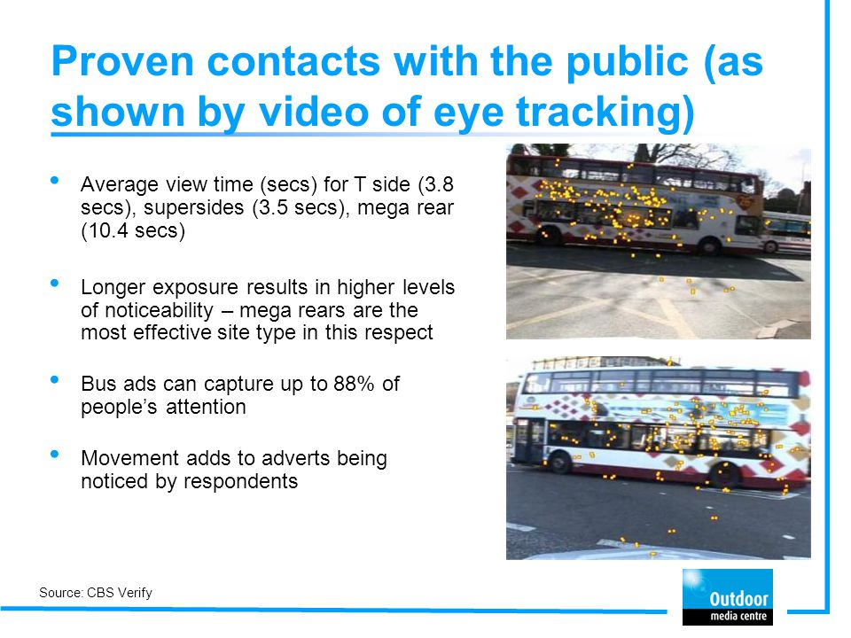 Proven contacts with the public (as shown by video of eye tracking)