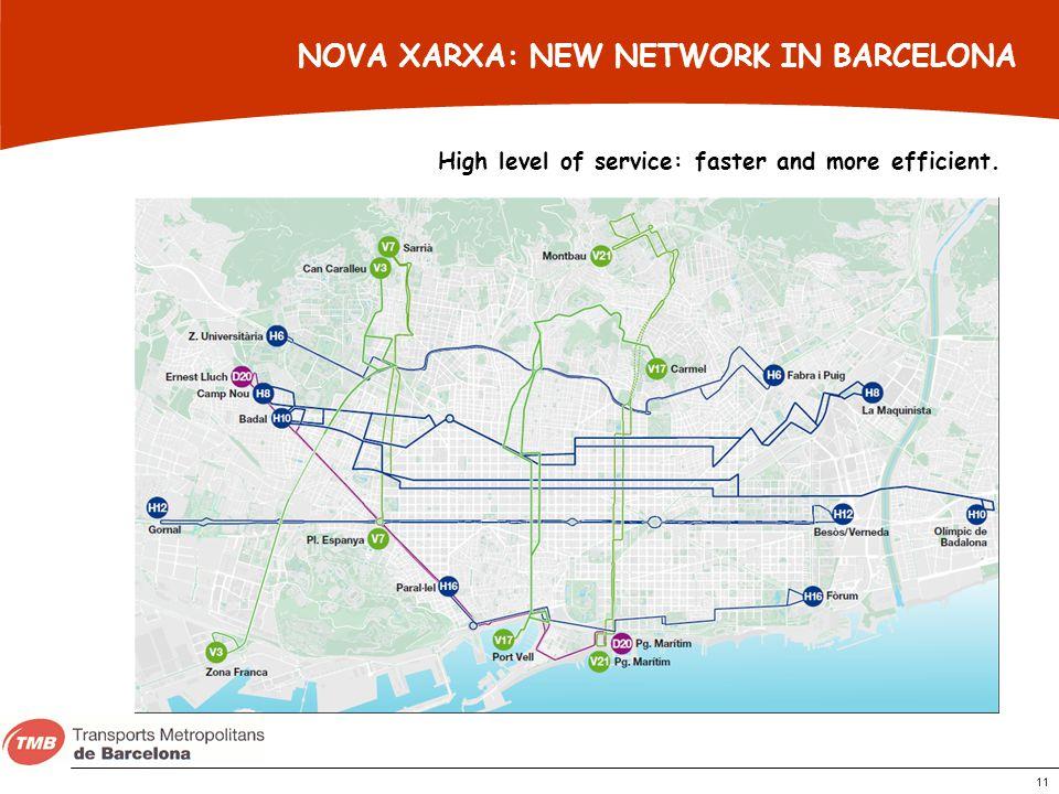NOVA XARXA: NEW NETWORK IN BARCELONA