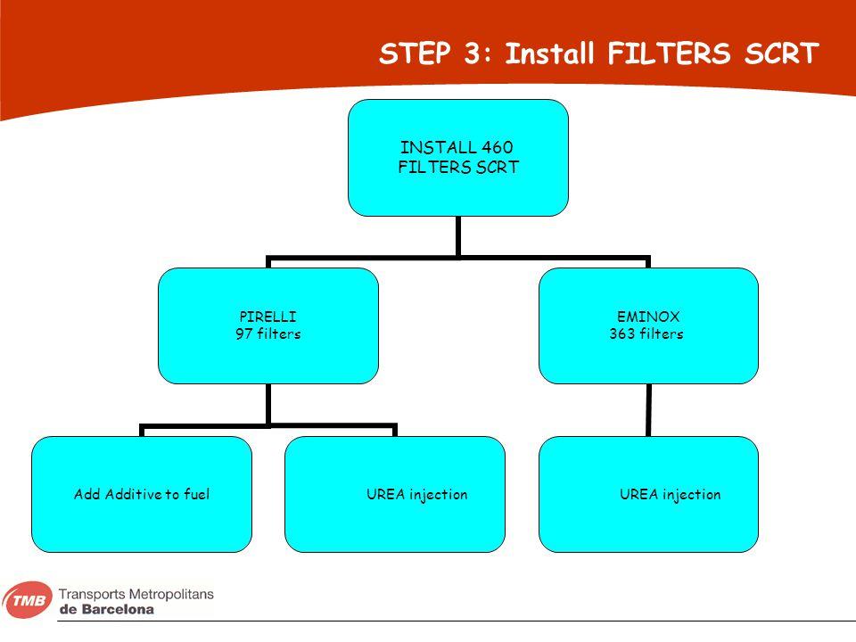 STEP 3: Install FILTERS SCRT