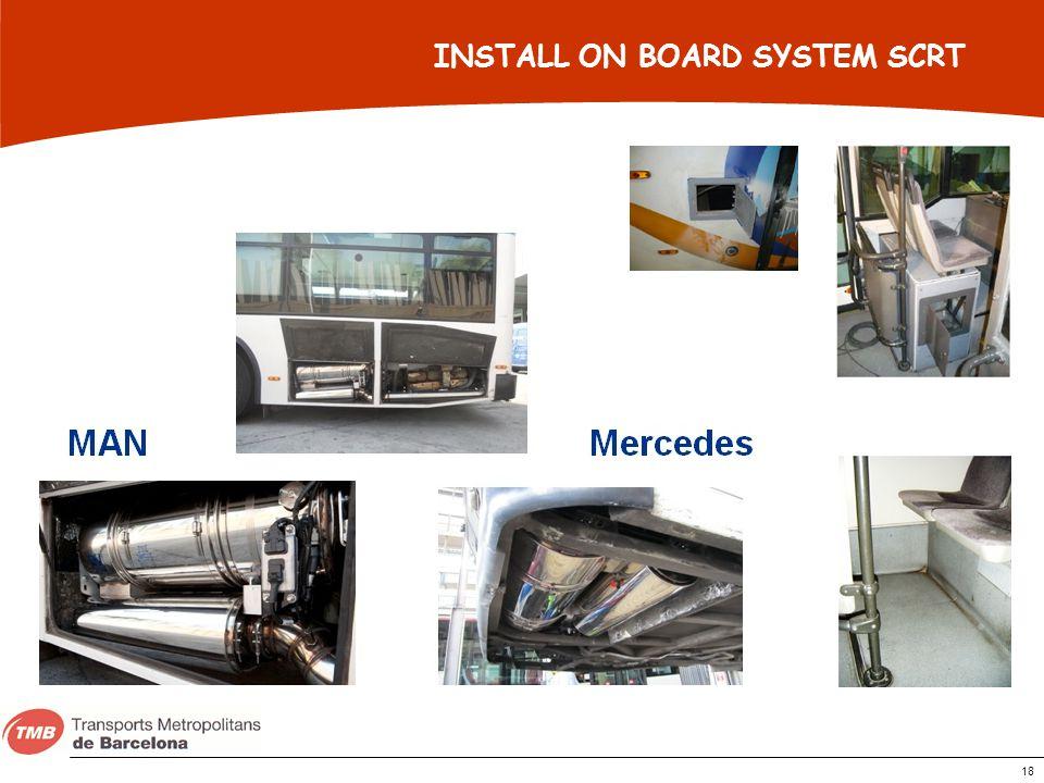 INSTALL ON BOARD SYSTEM SCRT
