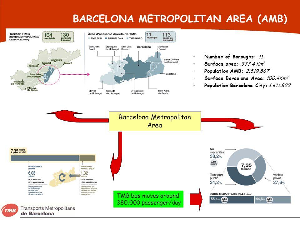 BARCELONA METROPOLITAN AREA (AMB)
