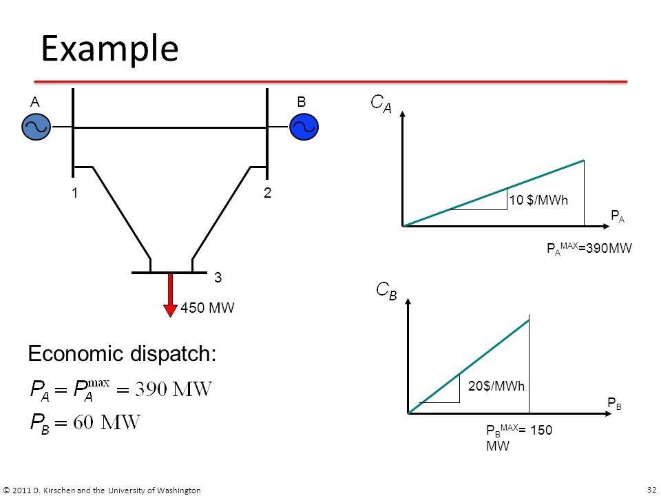 Example Economic dispatch: 1 2 3 B A 450 MW 10 $/MWh PA PAMAX=390MW