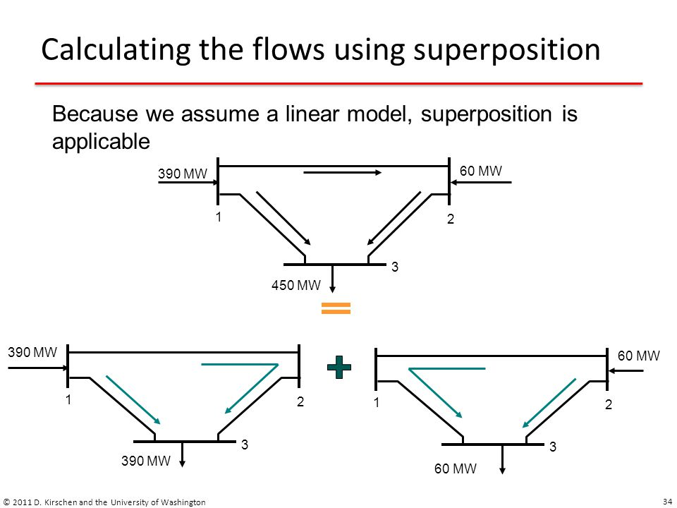 Calculating the flows using superposition