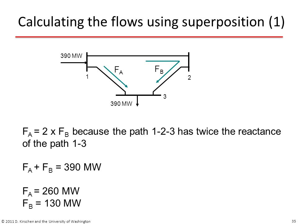 Calculating the flows using superposition (1)