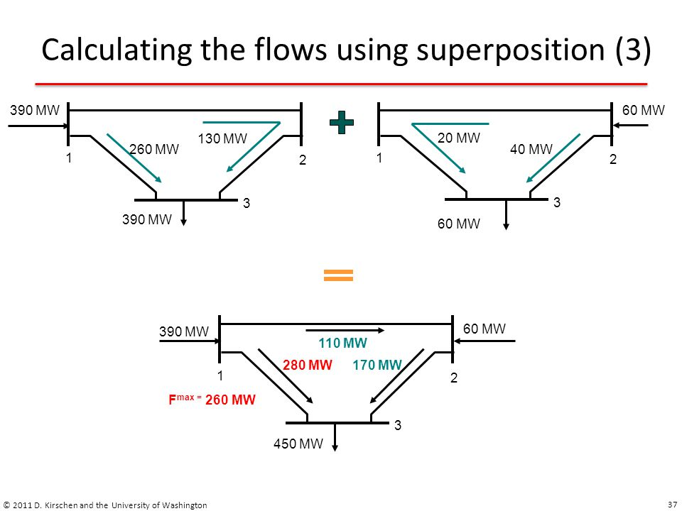 Calculating the flows using superposition (3)