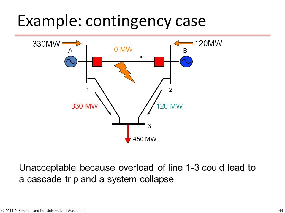 Example: contingency case