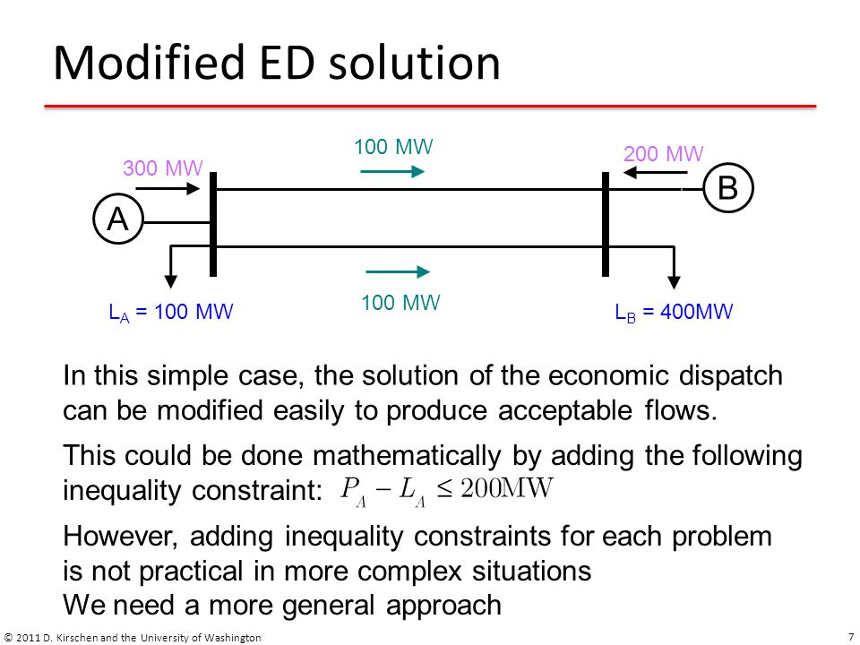 Modified ED solution B A