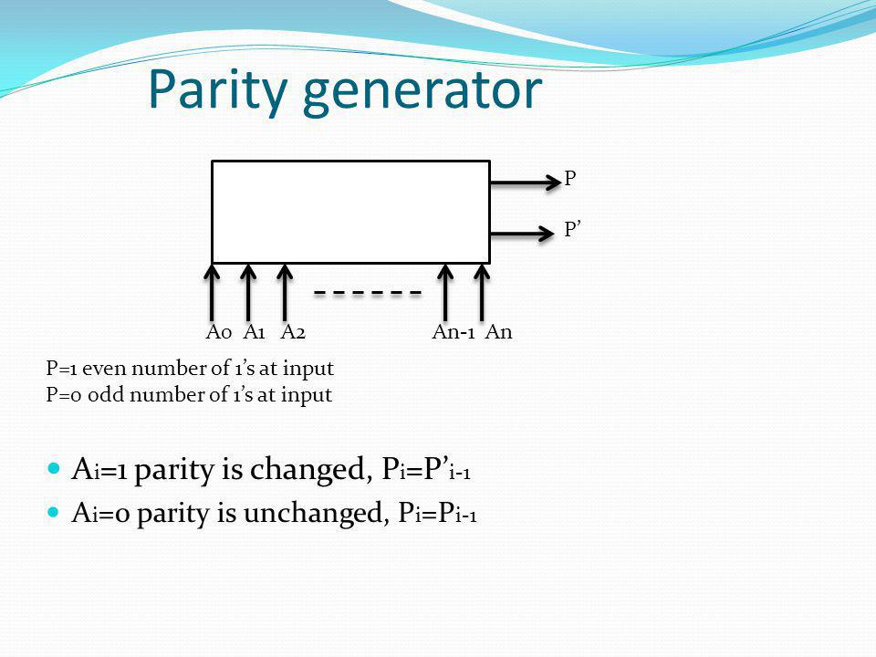 Parity generator Ai=1 parity is changed, Pi=P'i-1