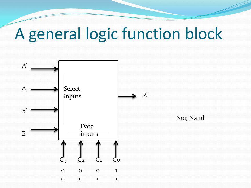 A general logic function block