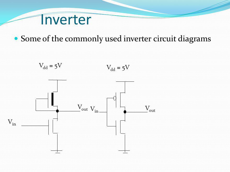 Inverter Some of the commonly used inverter circuit diagrams Vdd = 5V
