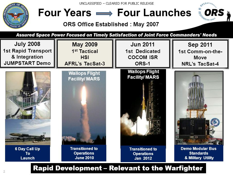 Four Years Four Launches