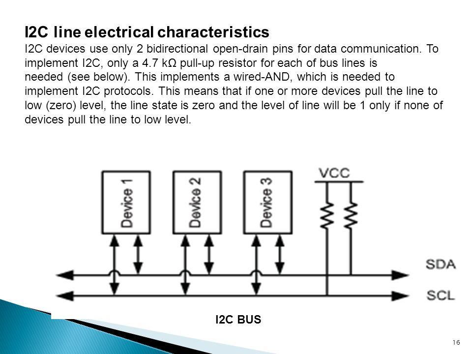 I2C line electrical characteristics