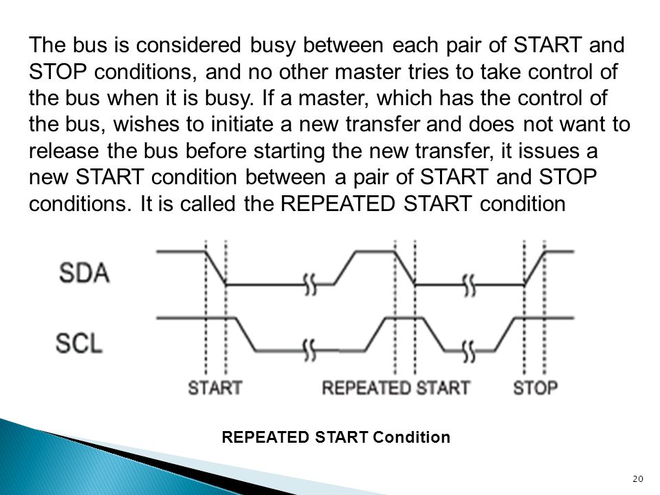 The bus is considered busy between each pair of START and STOP conditions, and no other master tries to take control of the bus when it is busy. If a master, which has the control of the bus, wishes to initiate a new transfer and does not want to release the bus before starting the new transfer, it issues a new START condition between a pair of START and STOP conditions. It is called the REPEATED START condition