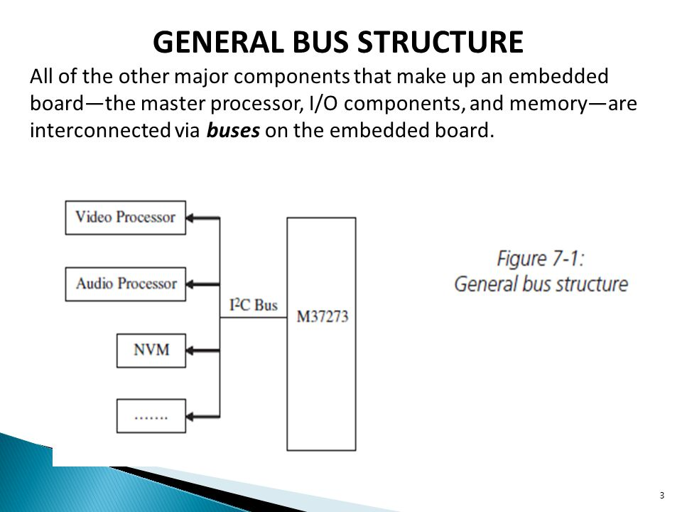 GENERAL BUS STRUCTURE