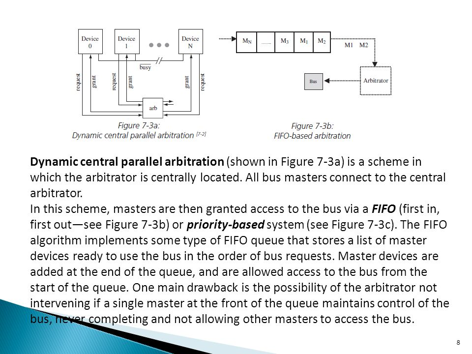 Dynamic central parallel arbitration (shown in Figure 7-3a) is a scheme in which the arbitrator is centrally located. All bus masters connect to the central arbitrator.