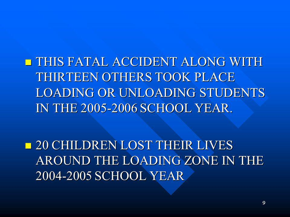 THIS FATAL ACCIDENT ALONG WITH THIRTEEN OTHERS TOOK PLACE LOADING OR UNLOADING STUDENTS IN THE 2005-2006 SCHOOL YEAR.