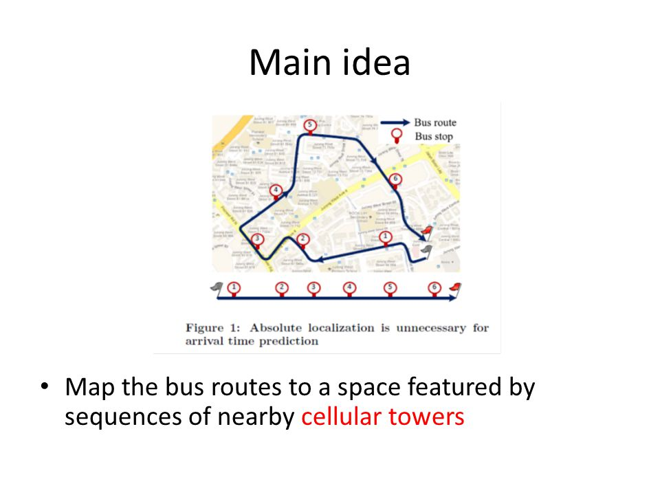 Main idea Map the bus routes to a space featured by sequences of nearby cellular towers