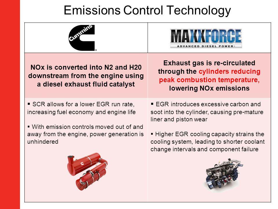 Emissions Control Technology