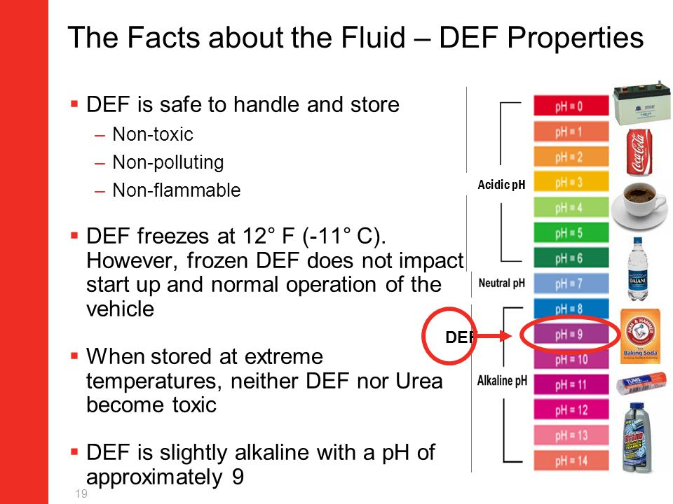 The Facts about the Fluid – DEF Properties
