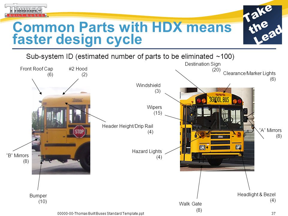 Common Parts with HDX means faster design cycle