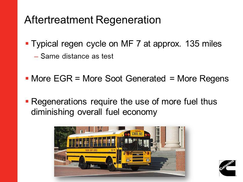 Aftertreatment Regeneration