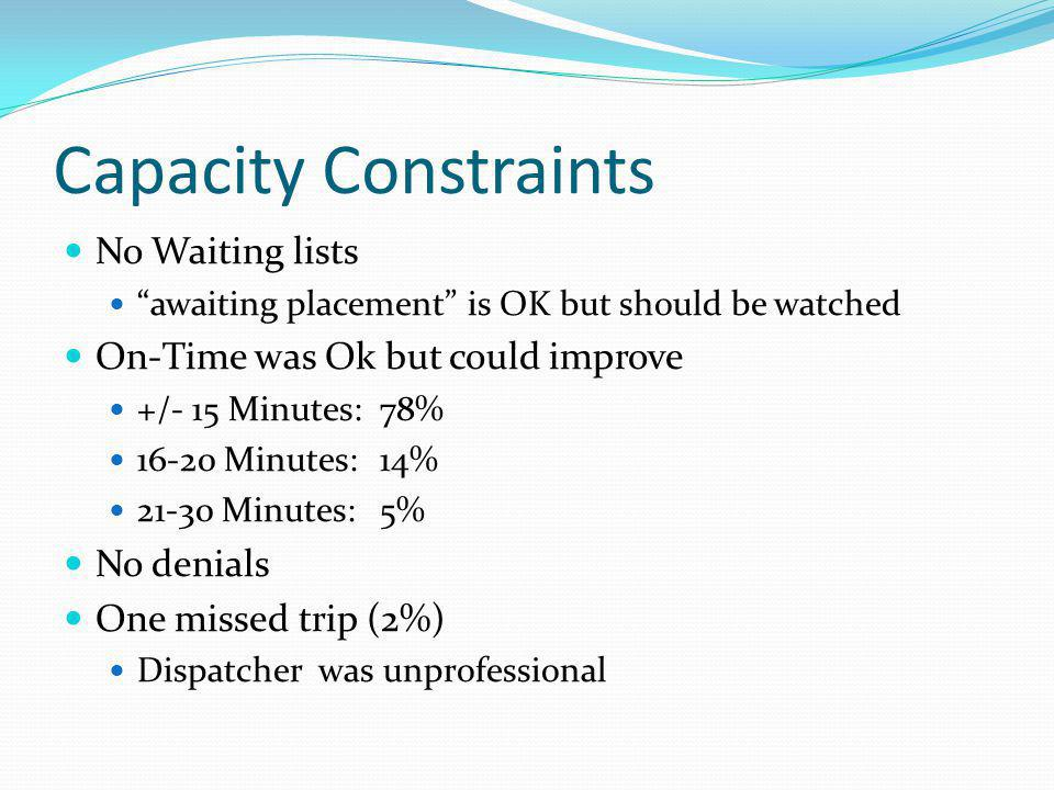 Capacity Constraints No Waiting lists On-Time was Ok but could improve