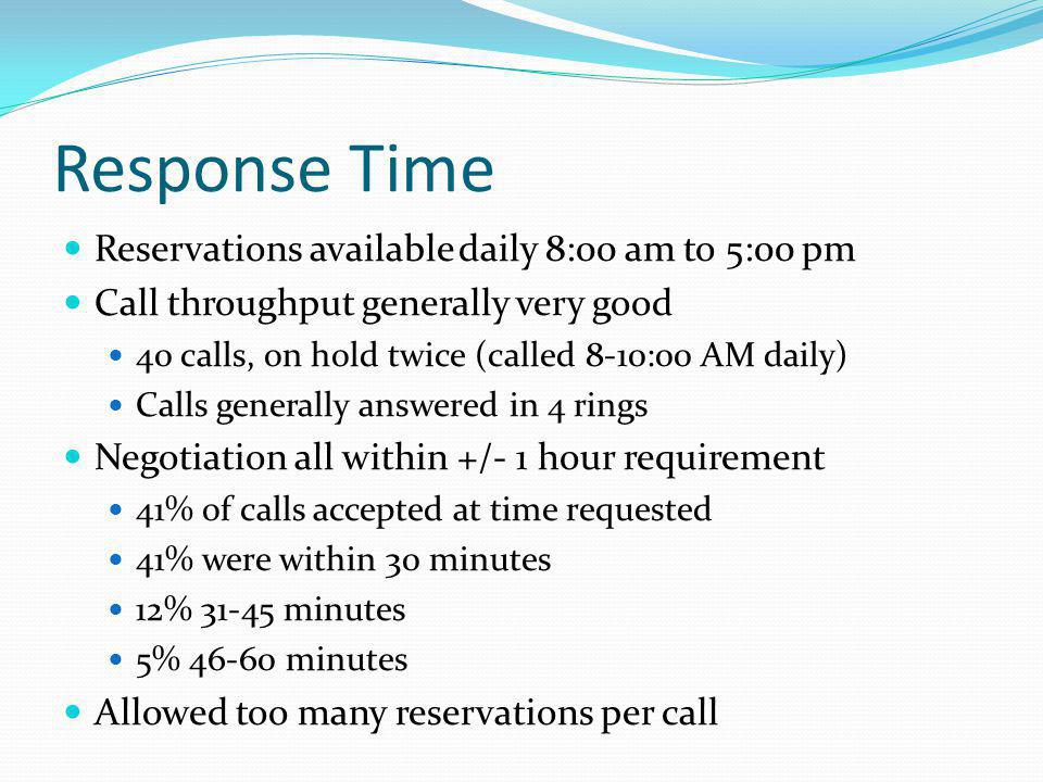 Response Time Reservations available daily 8:00 am to 5:00 pm