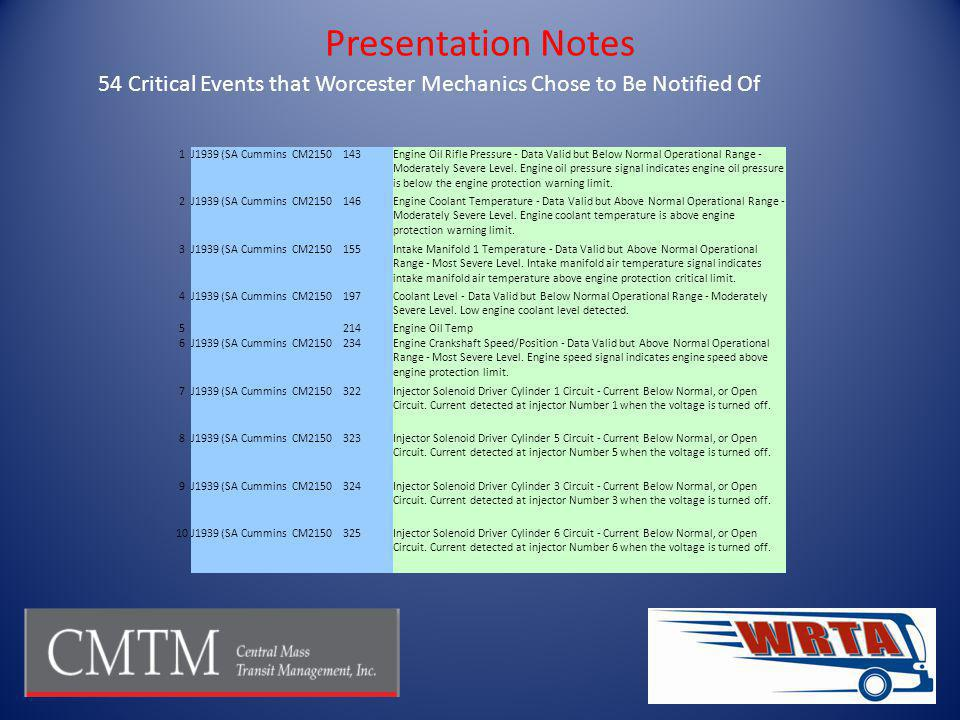 Presentation Notes 54 Critical Events that Worcester Mechanics Chose to Be Notified Of. 1. J1939 (SA.