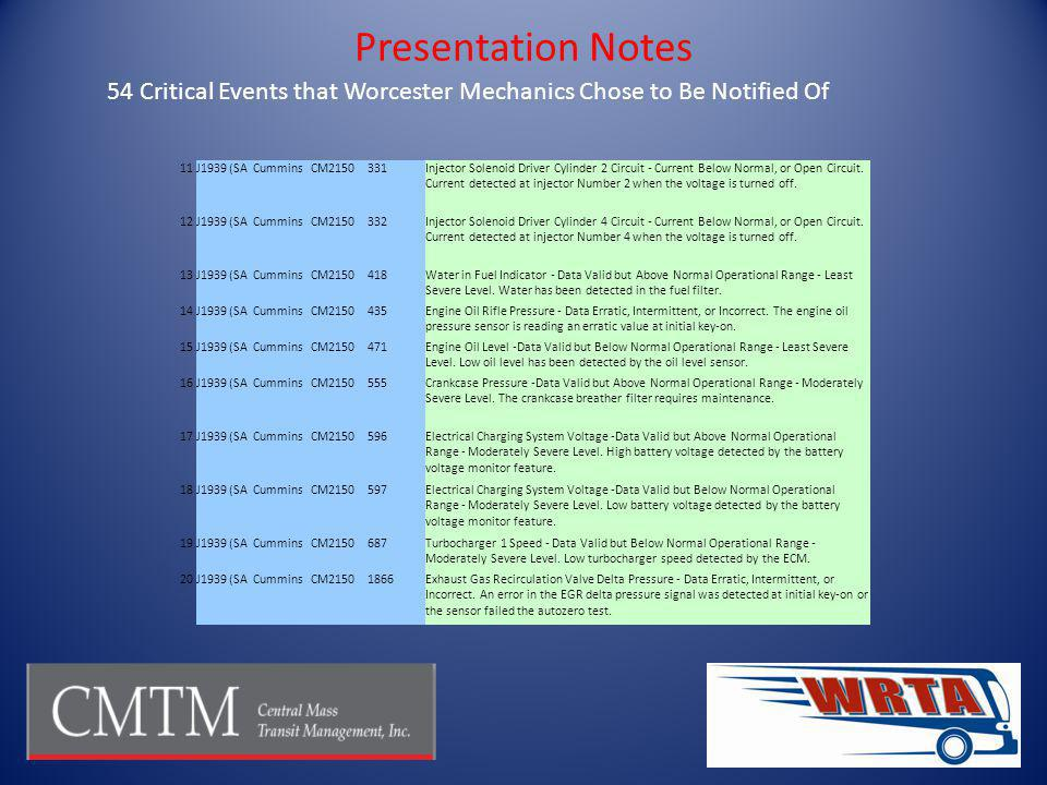 Presentation Notes 54 Critical Events that Worcester Mechanics Chose to Be Notified Of. 11. J1939 (SA.