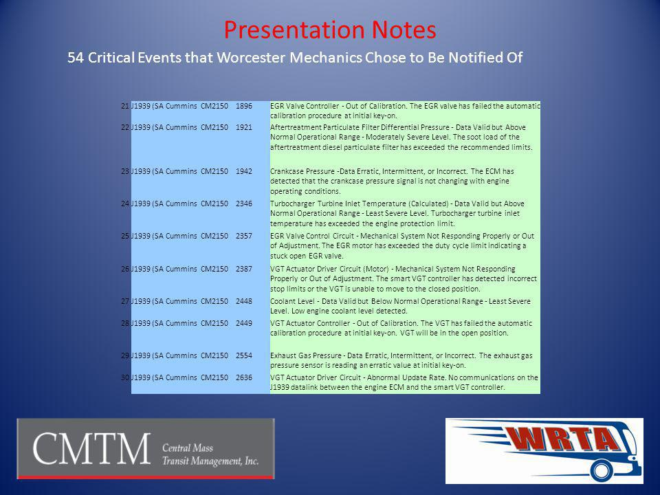 Presentation Notes 54 Critical Events that Worcester Mechanics Chose to Be Notified Of. 21. J1939 (SA.