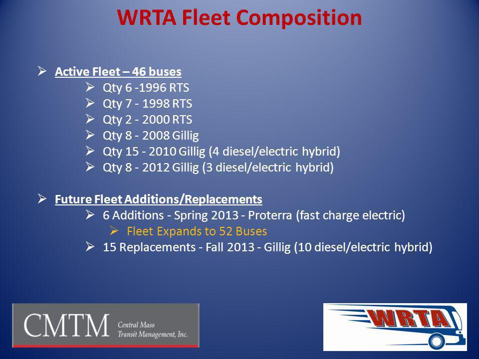 WRTA Fleet Composition